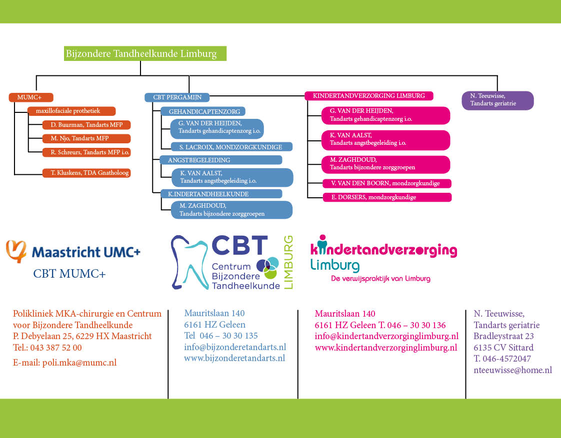 CBT Limburg organisatie